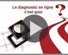 Chirurgie esthétique : Le diagnostic virtuel a t-il du sens ? consultation-chirurgie-en-ligne